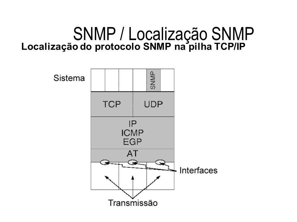 SNMP / Localização SNMP