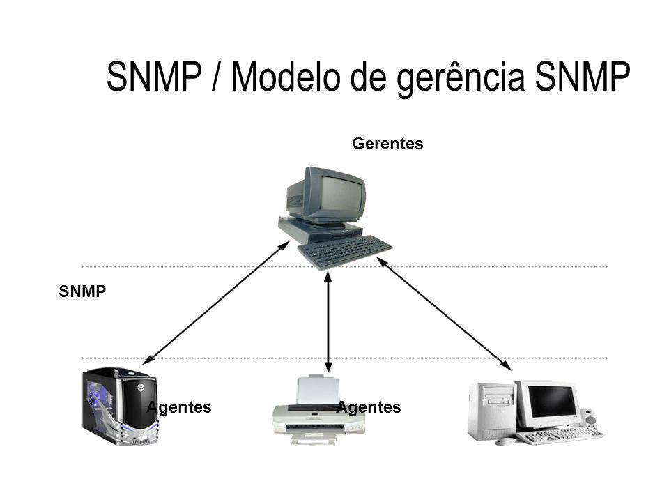 SNMP / Modelo de gerência SNMP