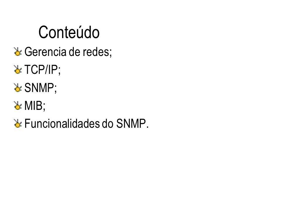 Conteúdo Gerencia de redes; TCP/IP; SNMP; MIB;