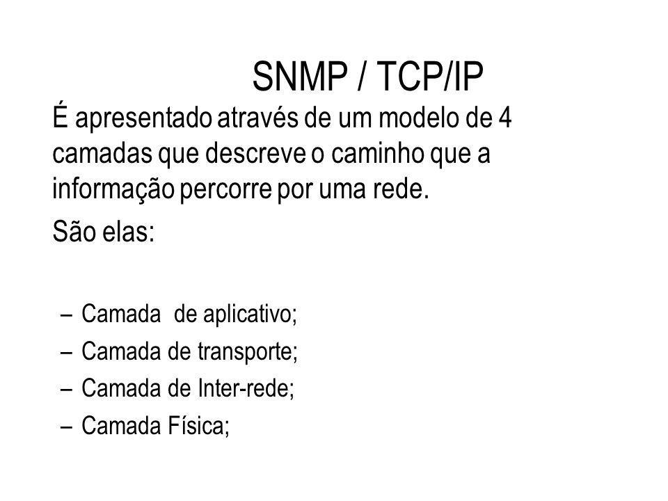 SNMP / TCP/IP É apresentado através de um modelo de 4 camadas que descreve o caminho que a informação percorre por uma rede.