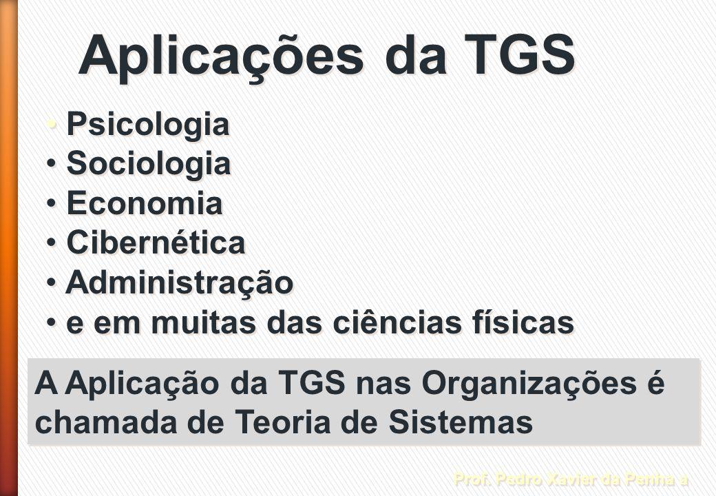 Aplicações da TGS Prof. Pedro Xavier da Penha a Psicologia Sociologia