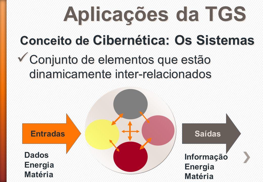 Aplicações da TGS Conceito de Cibernética: Os Sistemas