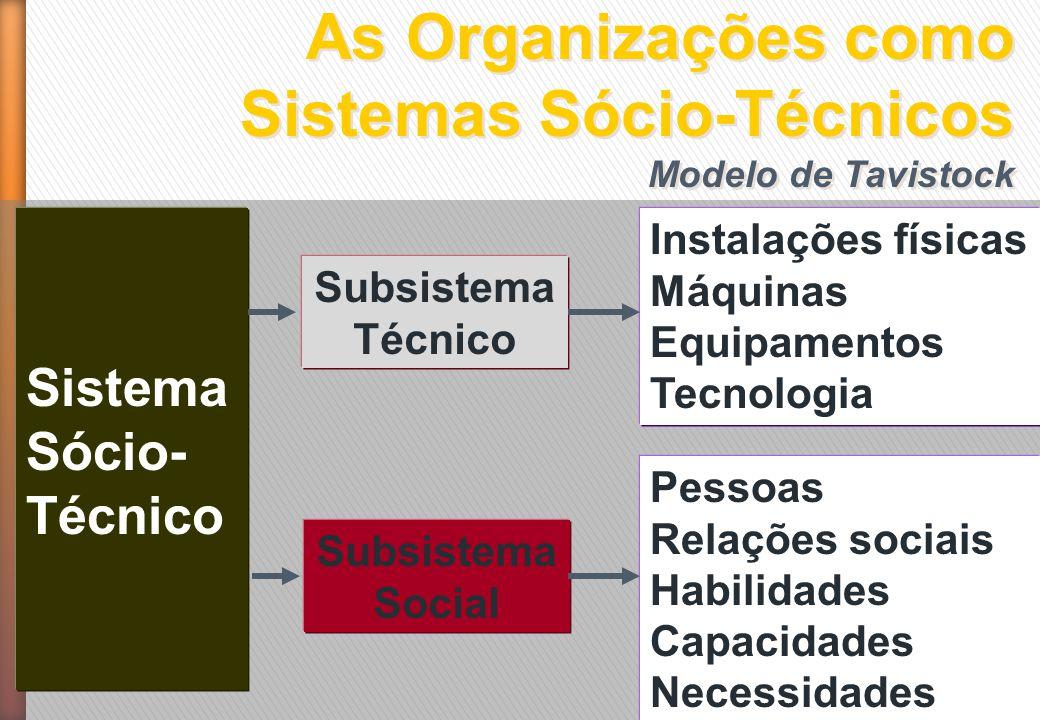 As Organizações como Sistemas Sócio-Técnicos