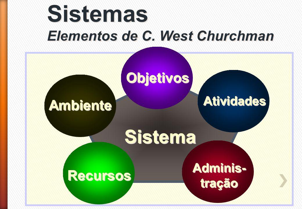 Sistemas Sistema Elementos de C. West Churchman Objetivos Ambiente