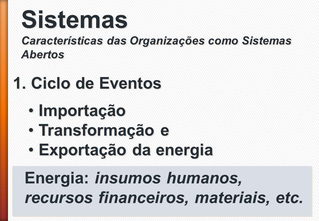 Sistemas 1. Ciclo de Eventos Importação Transformação e