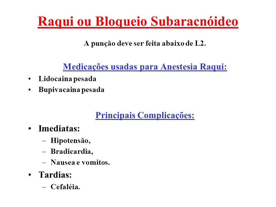 Raqui ou Bloqueio Subaracnóideo