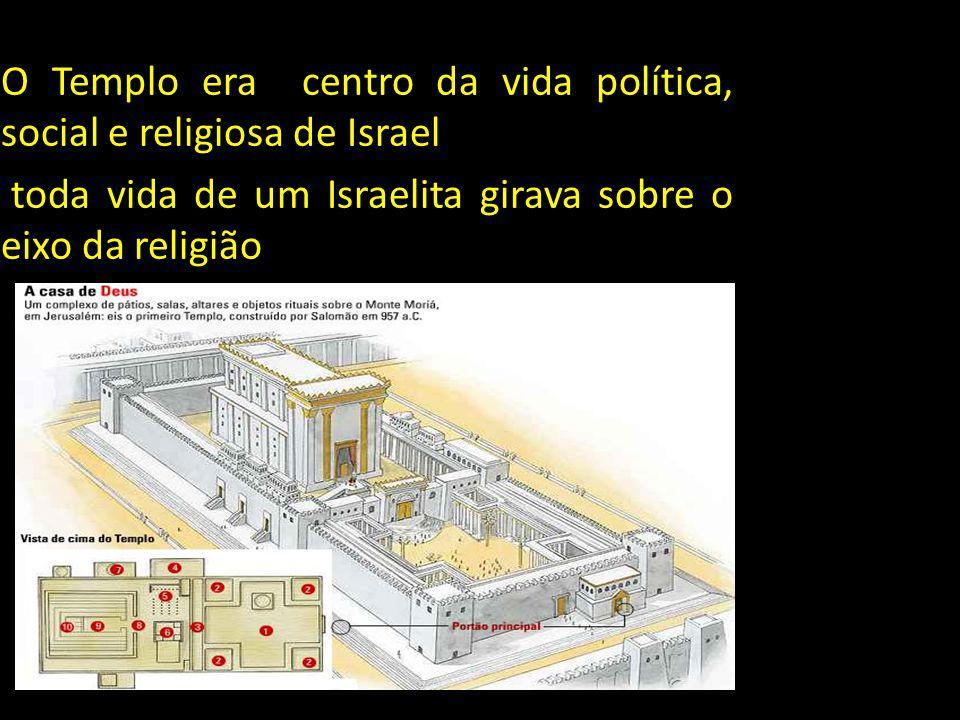 O Templo era centro da vida política, social e religiosa de Israel