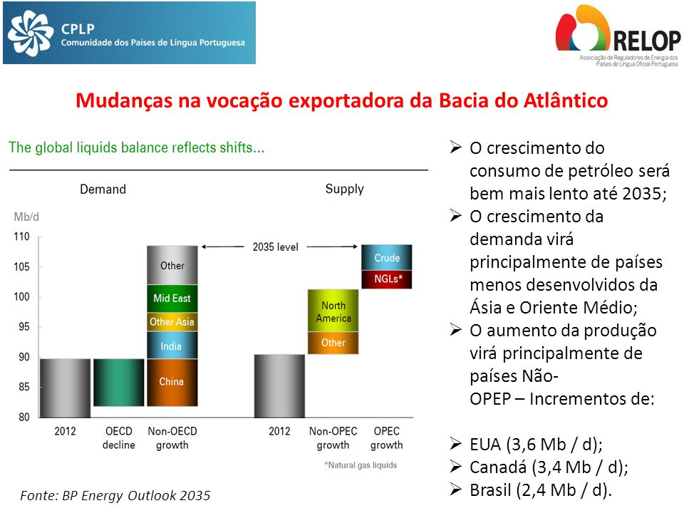 Mudanças na vocação exportadora da Bacia do Atlântico
