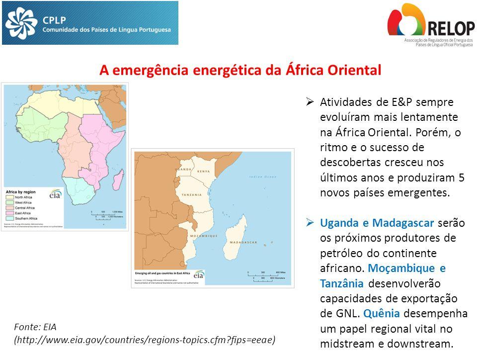 A emergência energética da África Oriental