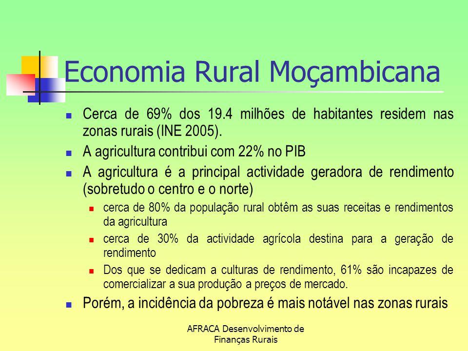 Economia Rural Moçambicana