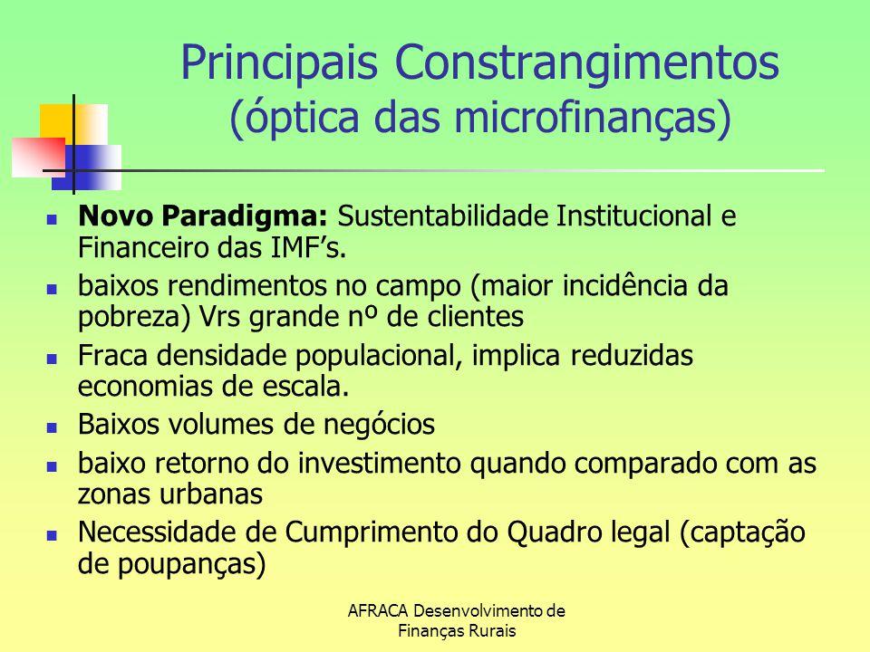 Principais Constrangimentos (óptica das microfinanças)