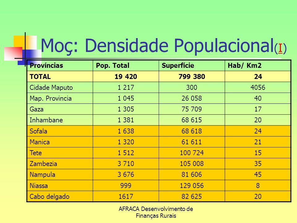 Moç: Densidade Populacional(I)