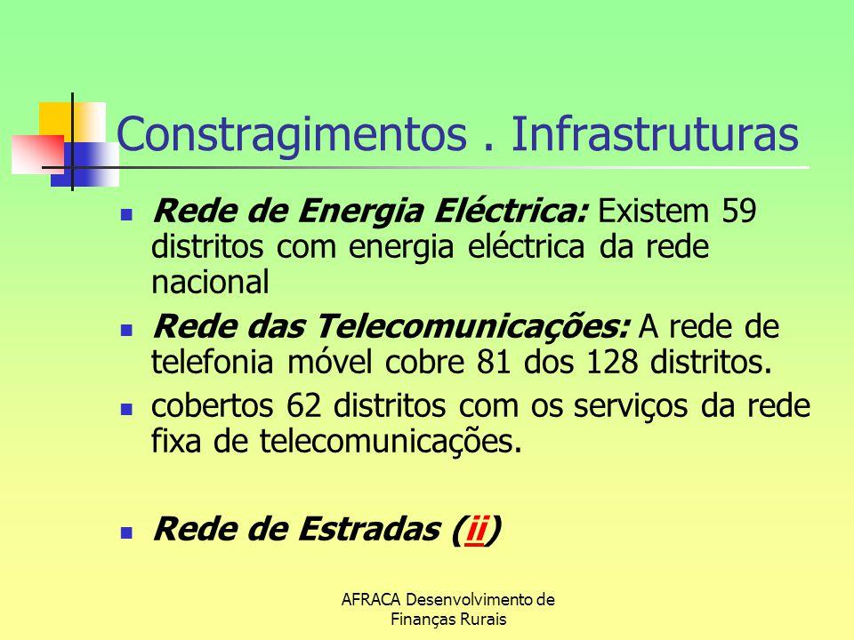 Constragimentos . Infrastruturas