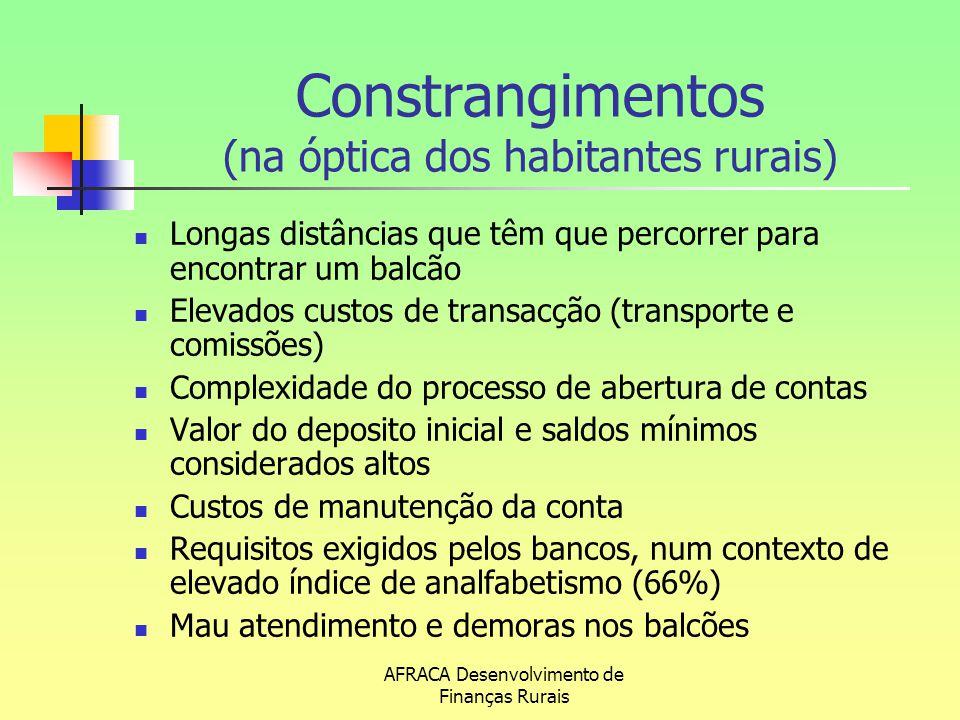 Constrangimentos (na óptica dos habitantes rurais)