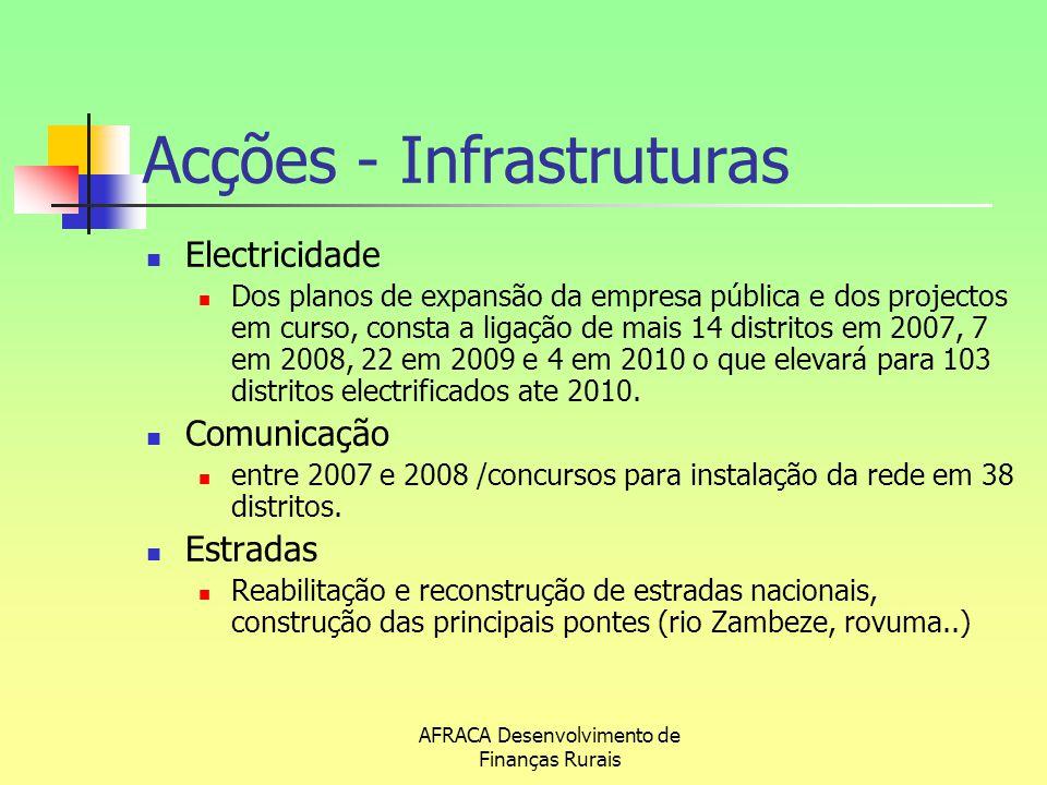 Acções - Infrastruturas