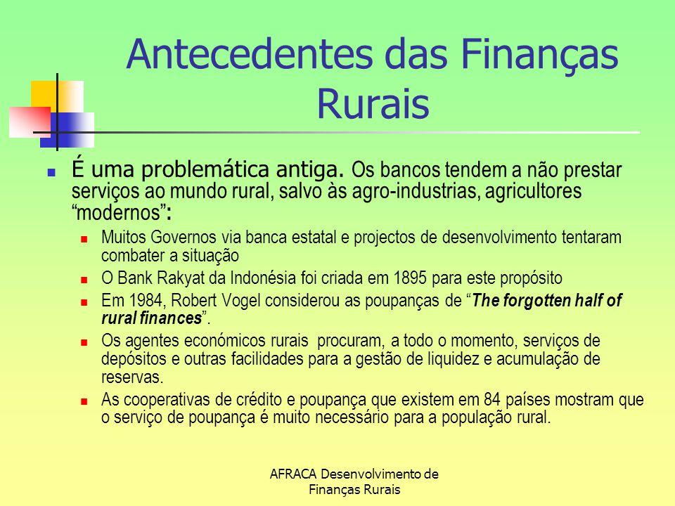 Antecedentes das Finanças Rurais