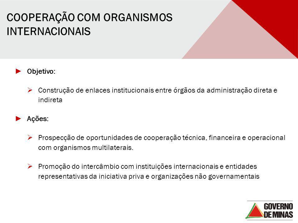 COOPERAÇÃO COM ORGANISMOS INTERNACIONAIS