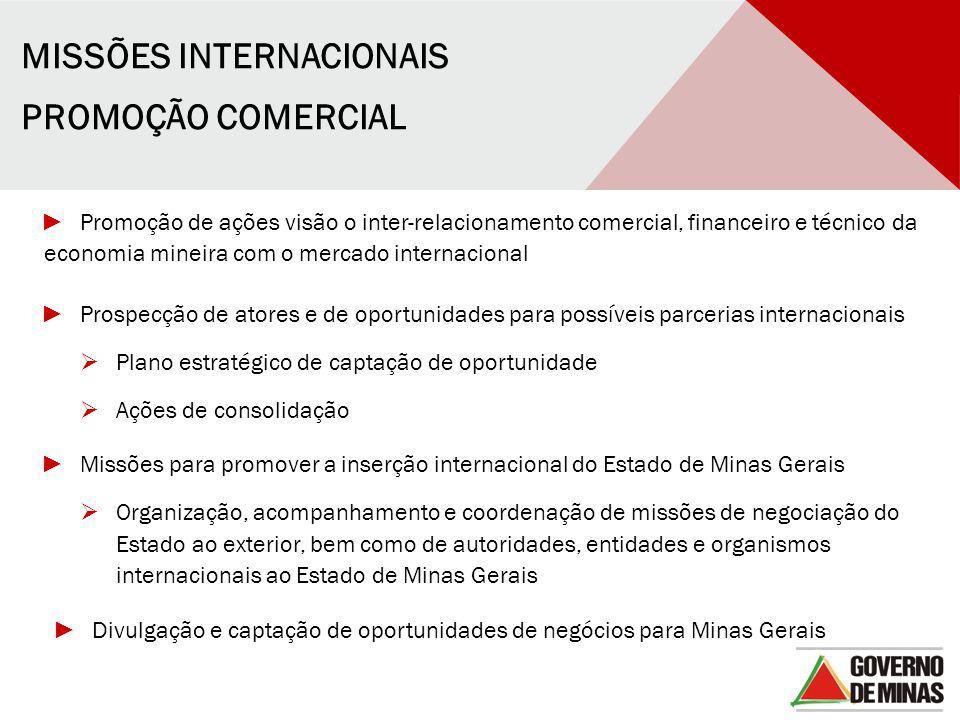 MISSÕES INTERNACIONAIS PROMOÇÃO COMERCIAL