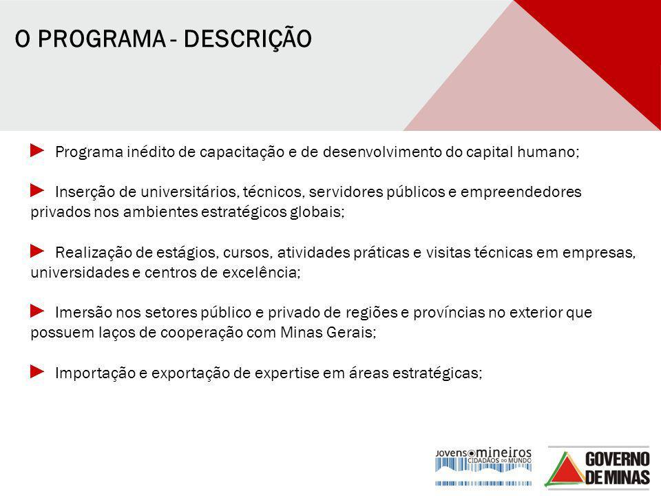 O PROGRAMA - DESCRIÇÃO Programa inédito de capacitação e de desenvolvimento do capital humano;
