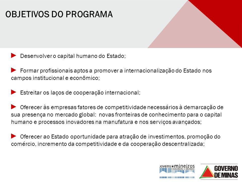 OBJETIVOS DO PROGRAMA Desenvolver o capital humano do Estado;