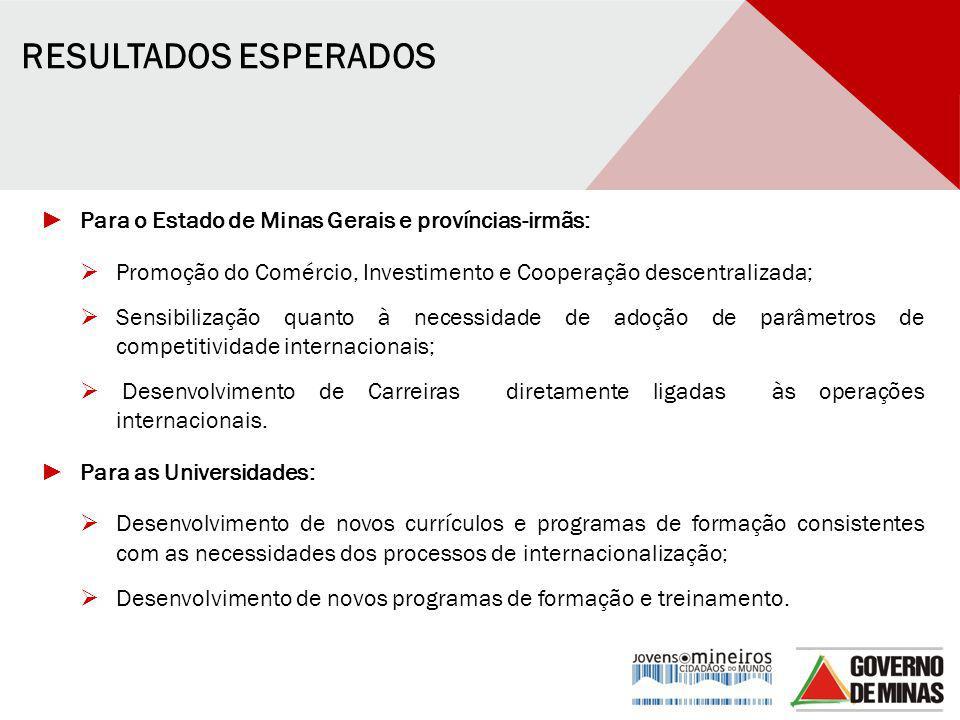 RESULTADOS ESPERADOS Para o Estado de Minas Gerais e províncias-irmãs: