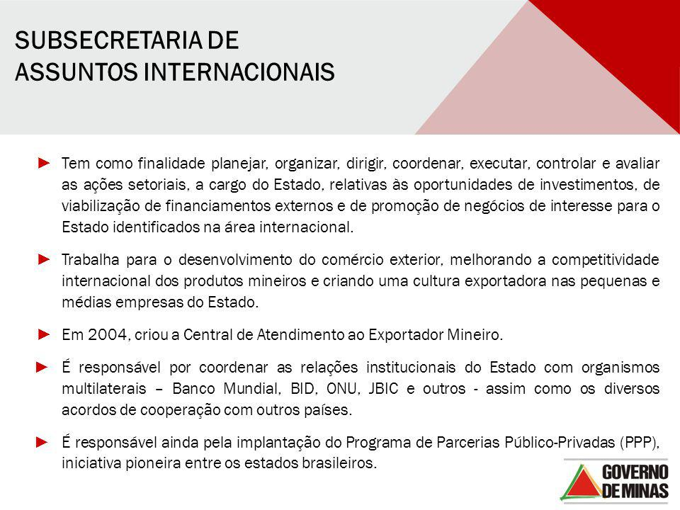 SUBSECRETARIA DE ASSUNTOS INTERNACIONAIS