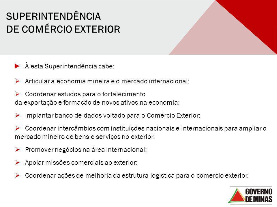 SUPERINTENDÊNCIA DE COMÉRCIO EXTERIOR