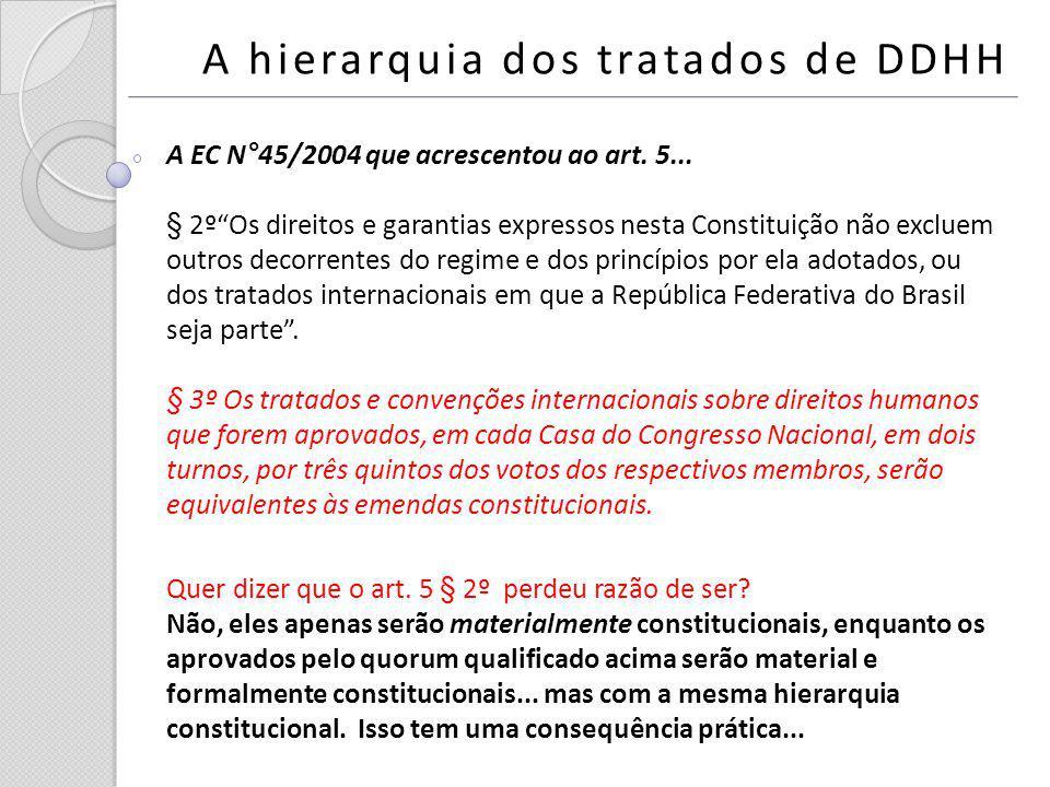 A hierarquia dos tratados de DDHH