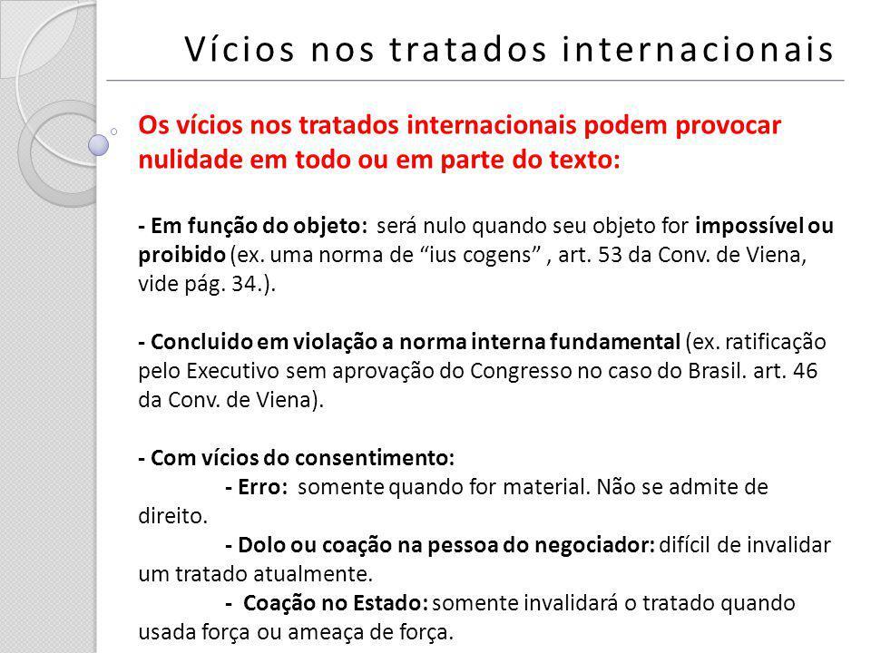 Vícios nos tratados internacionais