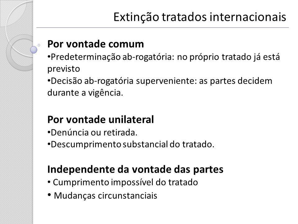 Extinção tratados internacionais