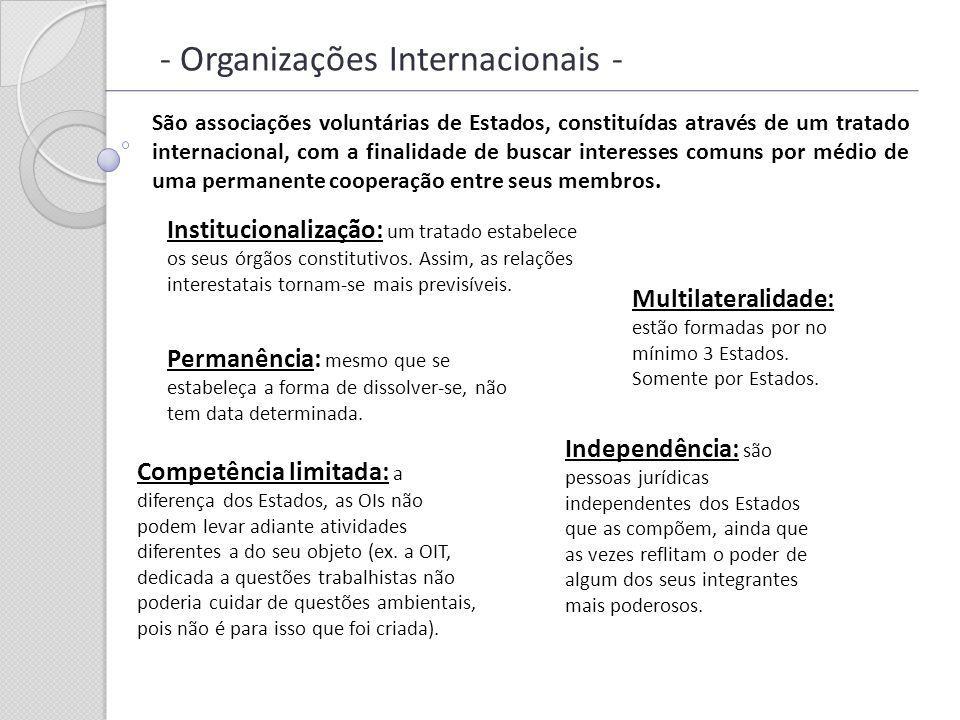 - Organizações Internacionais -