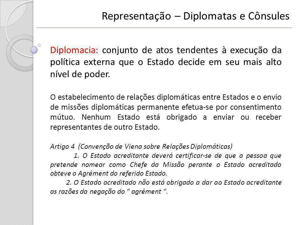 Representação – Diplomatas e Cônsules