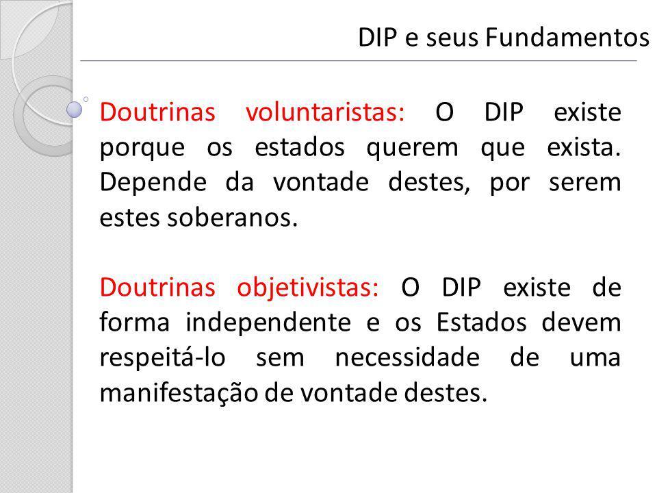 DIP e seus Fundamentos