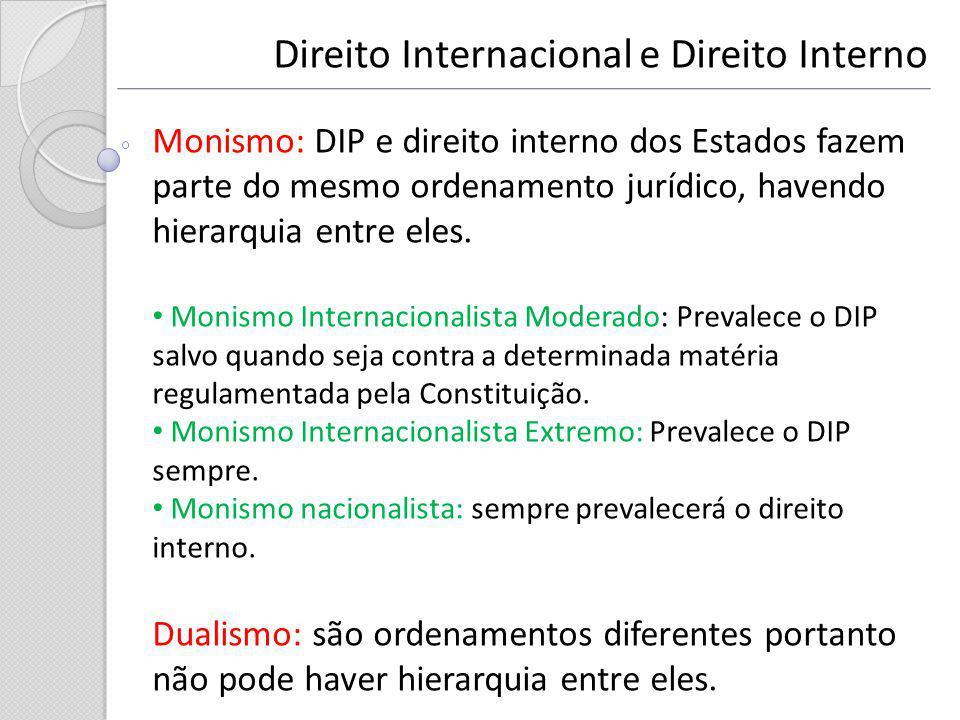 Direito Internacional e Direito Interno