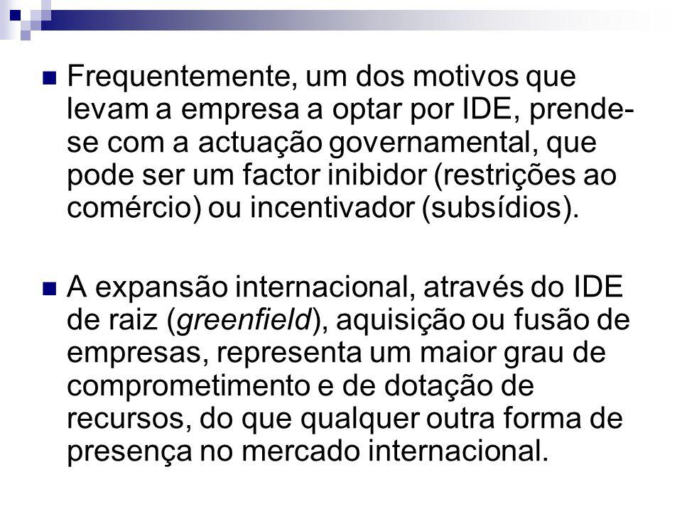 Frequentemente, um dos motivos que levam a empresa a optar por IDE, prende-se com a actuação governamental, que pode ser um factor inibidor (restrições ao comércio) ou incentivador (subsídios).