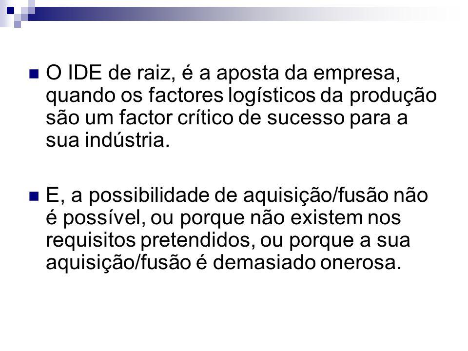 O IDE de raiz, é a aposta da empresa, quando os factores logísticos da produção são um factor crítico de sucesso para a sua indústria.