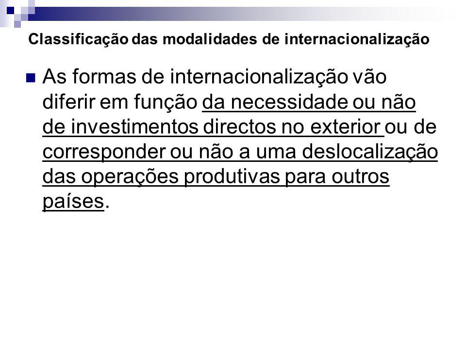 Classificação das modalidades de internacionalização