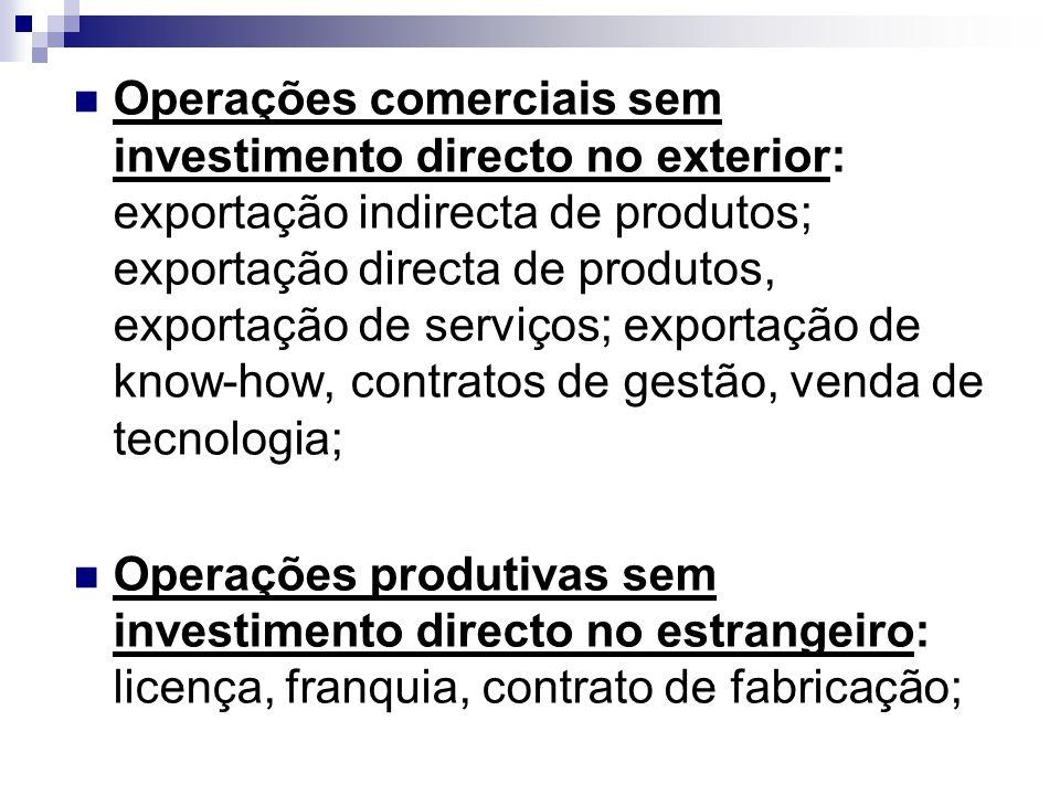 Operações comerciais sem investimento directo no exterior: exportação indirecta de produtos; exportação directa de produtos, exportação de serviços; exportação de know-how, contratos de gestão, venda de tecnologia;