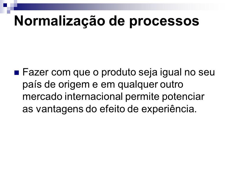 Normalização de processos