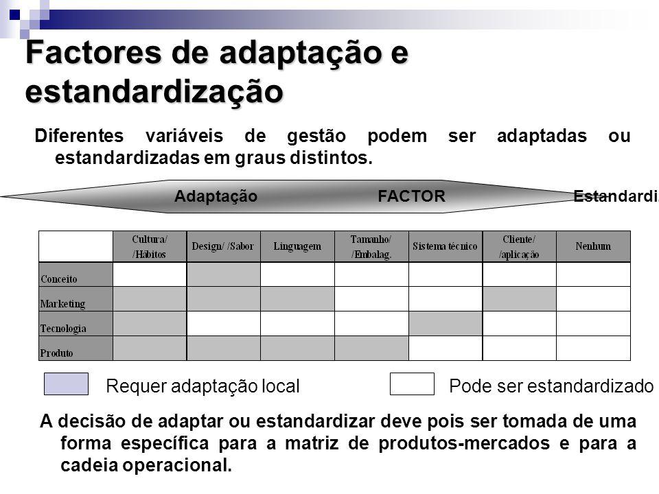 Factores de adaptação e estandardização