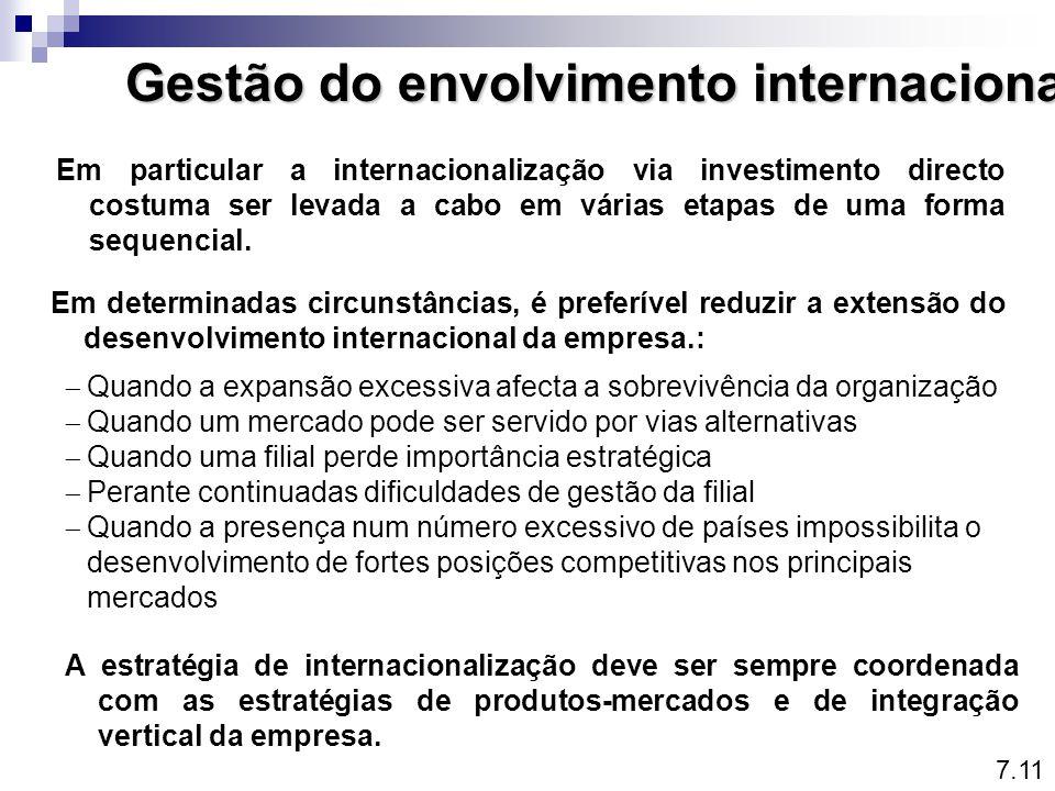 Gestão do envolvimento internacional