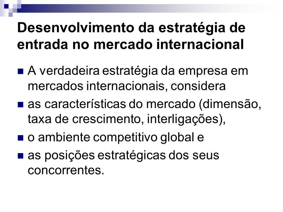 Desenvolvimento da estratégia de entrada no mercado internacional