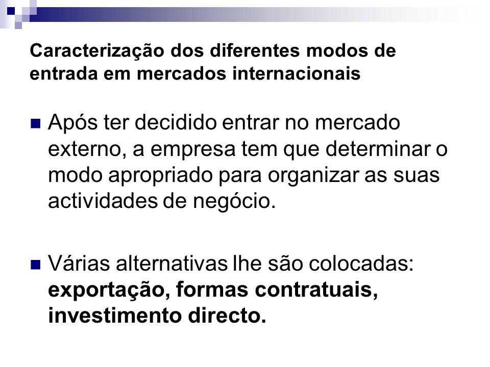 Caracterização dos diferentes modos de entrada em mercados internacionais