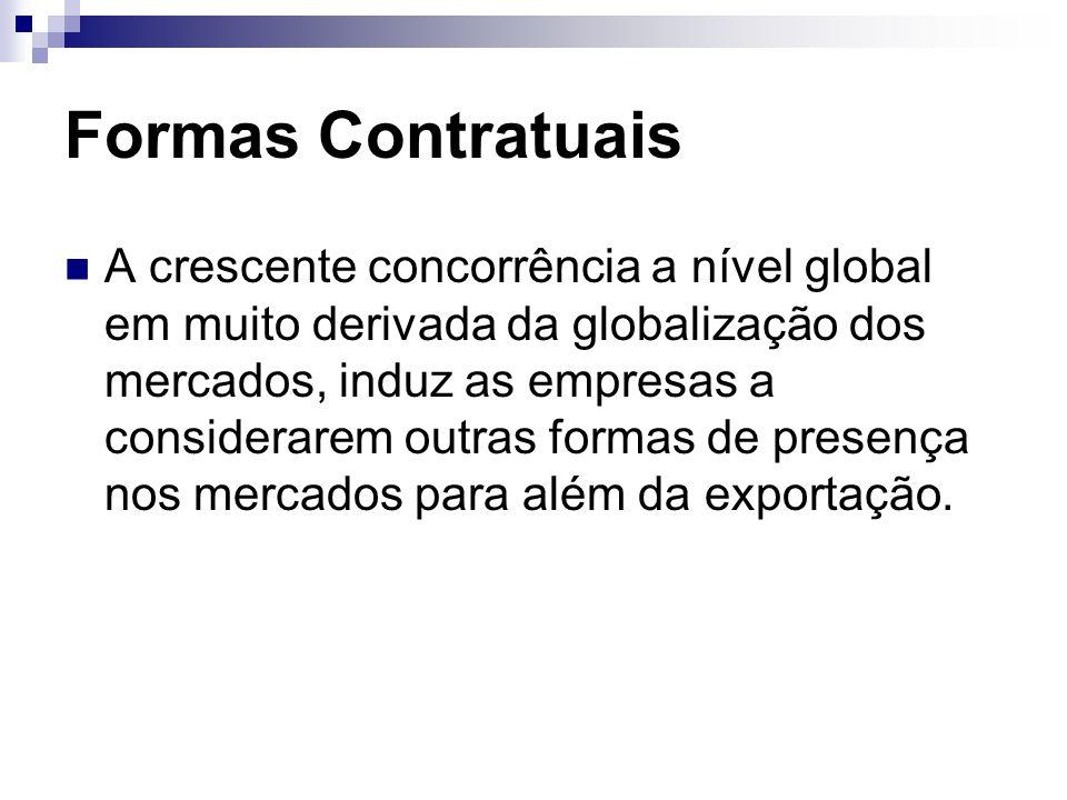 Formas Contratuais