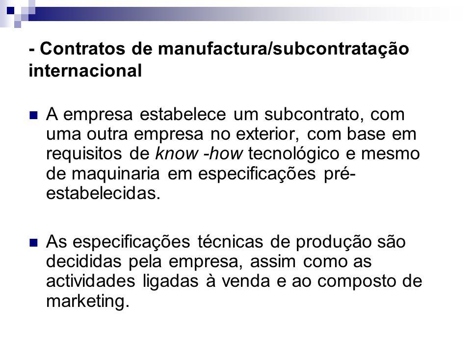 - Contratos de manufactura/subcontratação internacional