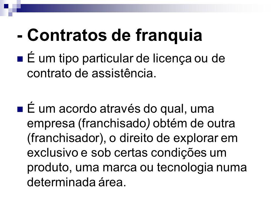 - Contratos de franquia