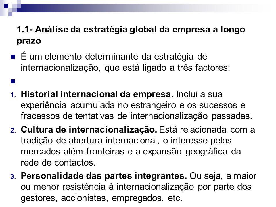 1.1- Análise da estratégia global da empresa a longo prazo