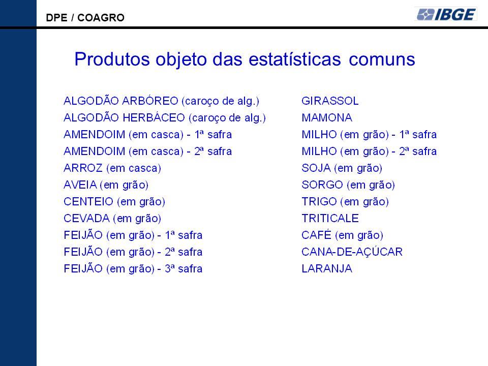Produtos objeto das estatísticas comuns