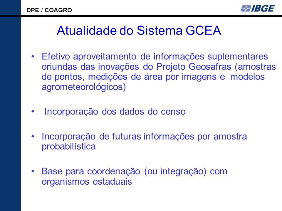 Atualidade do Sistema GCEA