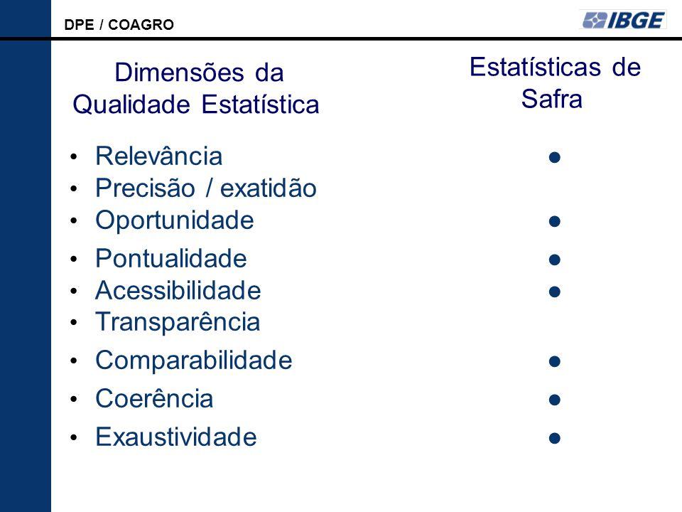 Dimensões da Qualidade Estatística